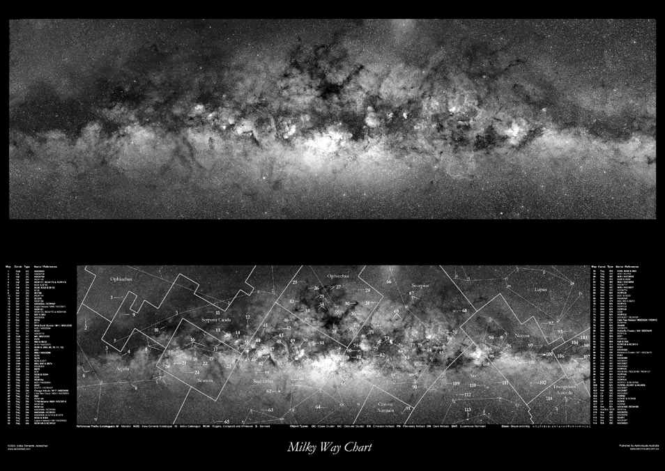 Milky Way Chart